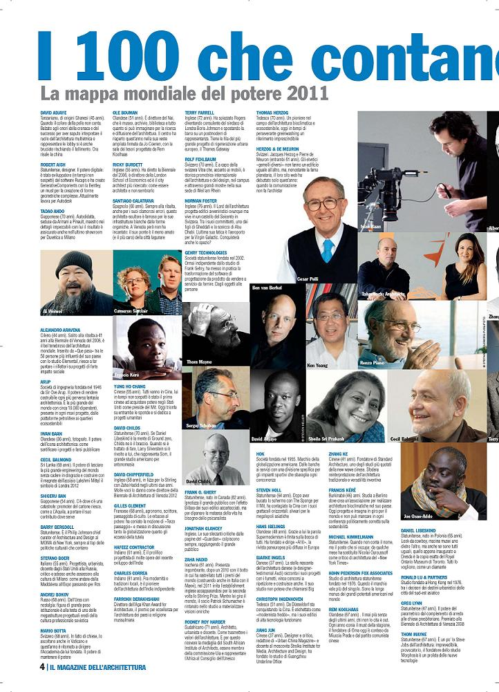 100 Most Influential People in Architecture Today
