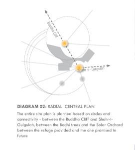 DIAGRAM-002