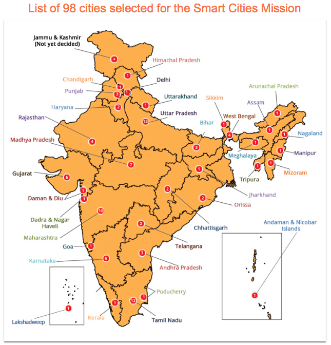 98 Smart Cities in India