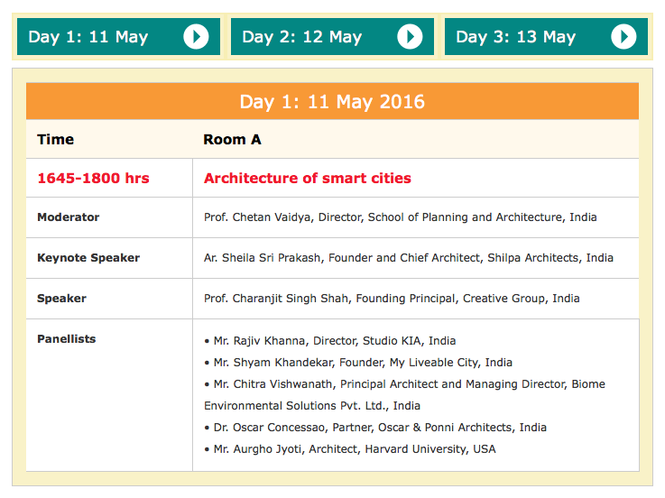 Architecture of Smart Cities