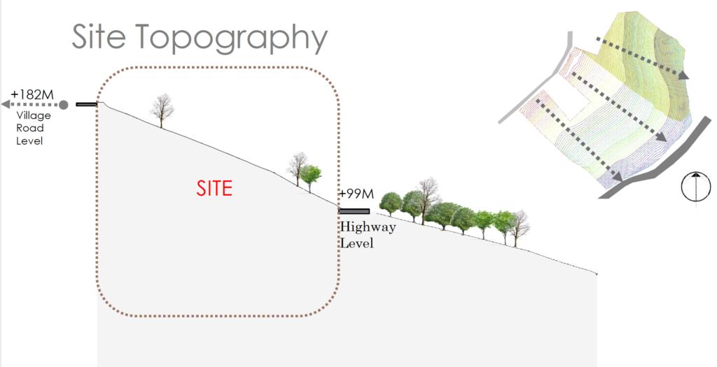 Kodai Silver Falls Site topography